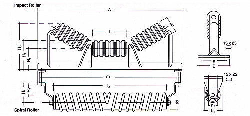 Roller Diagram